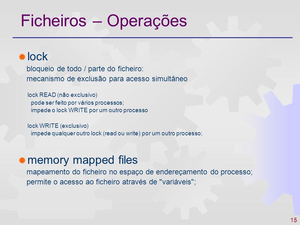 Ficheiros – Operações lock memory mapped files