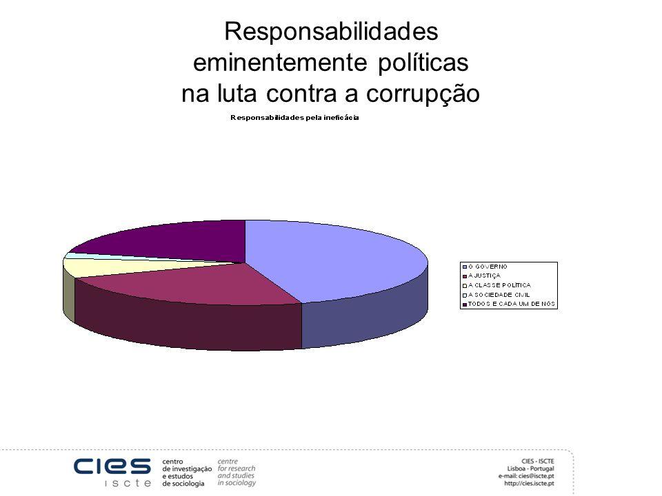 Responsabilidades eminentemente políticas na luta contra a corrupção