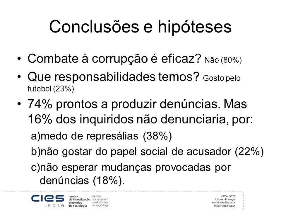 Conclusões e hipóteses