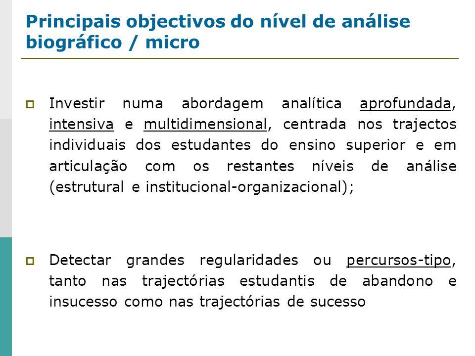 Principais objectivos do nível de análise biográfico / micro