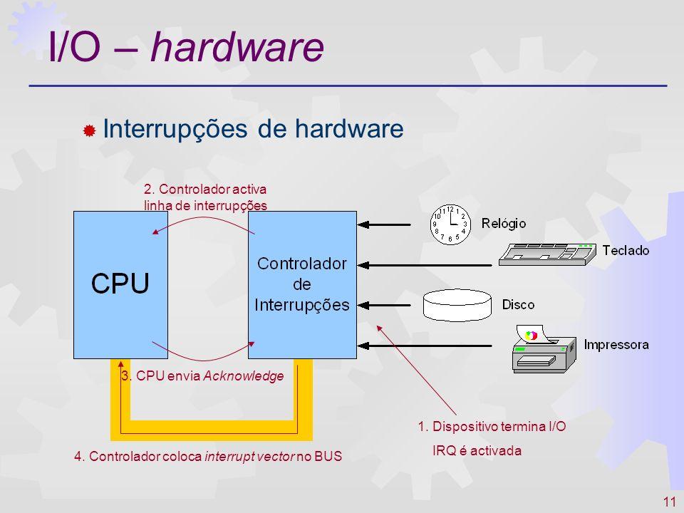 I/O – hardware Interrupções de hardware