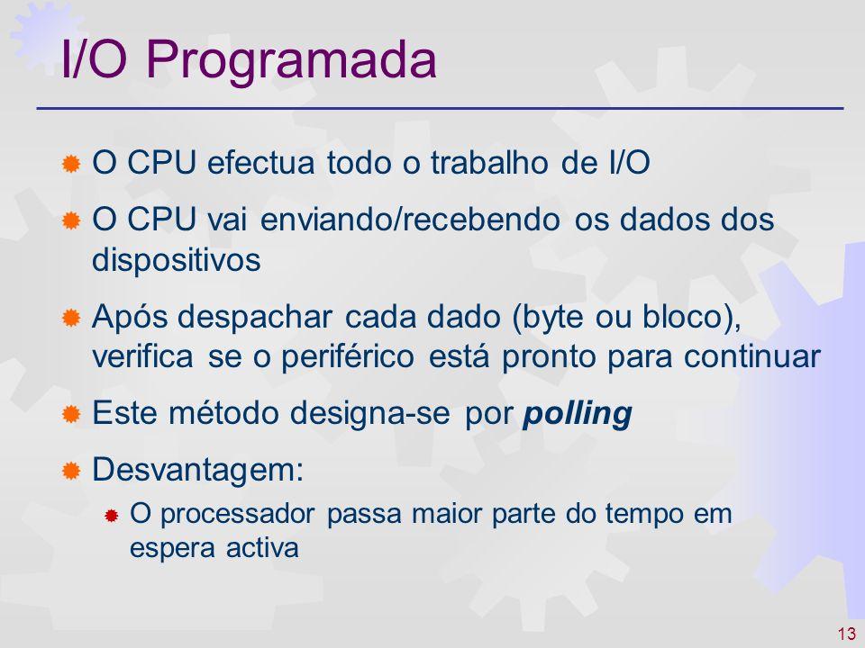 I/O Programada O CPU efectua todo o trabalho de I/O