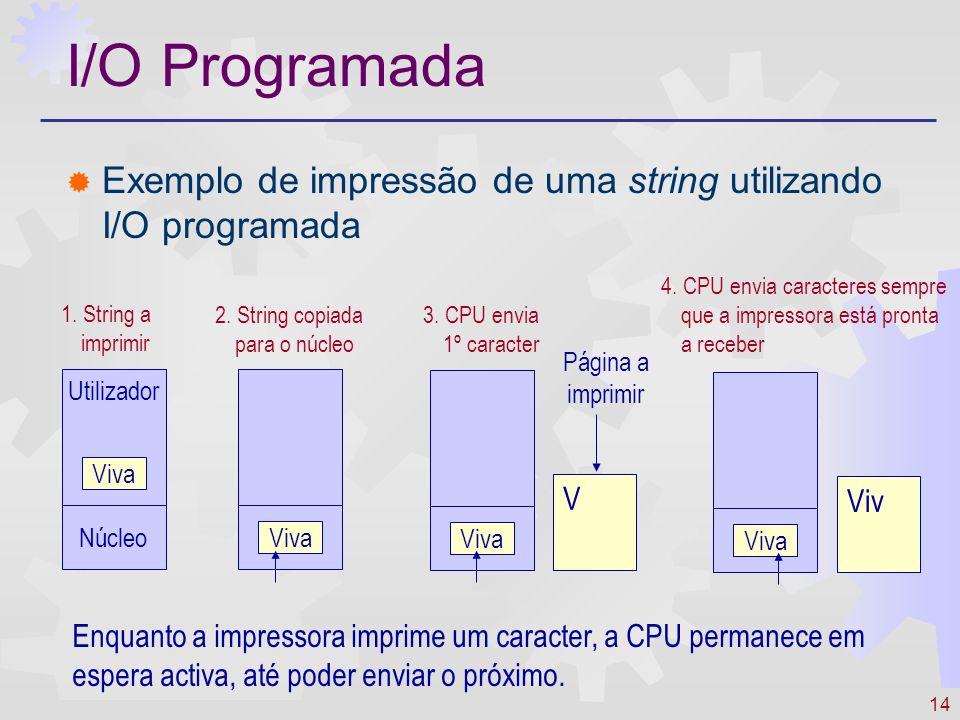 I/O Programada Exemplo de impressão de uma string utilizando I/O programada. Viva. Viv.