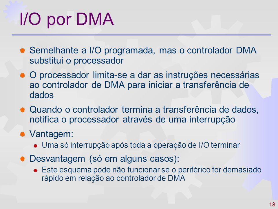 I/O por DMA Semelhante a I/O programada, mas o controlador DMA substitui o processador.
