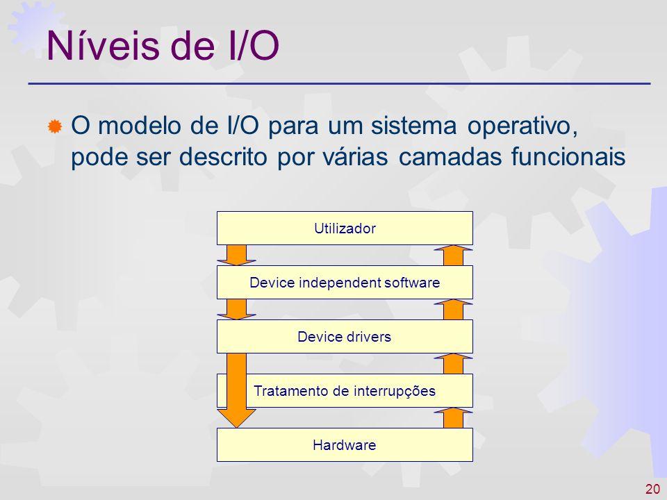 Níveis de I/O O modelo de I/O para um sistema operativo, pode ser descrito por várias camadas funcionais.