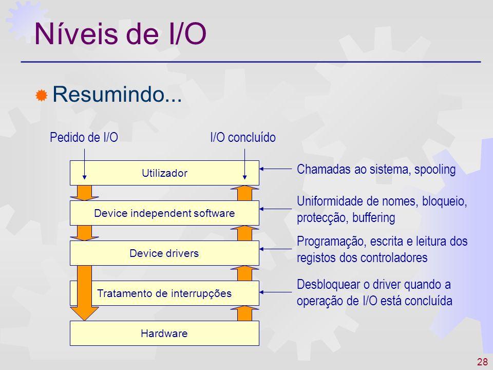 Níveis de I/O Resumindo... Pedido de I/O I/O concluído