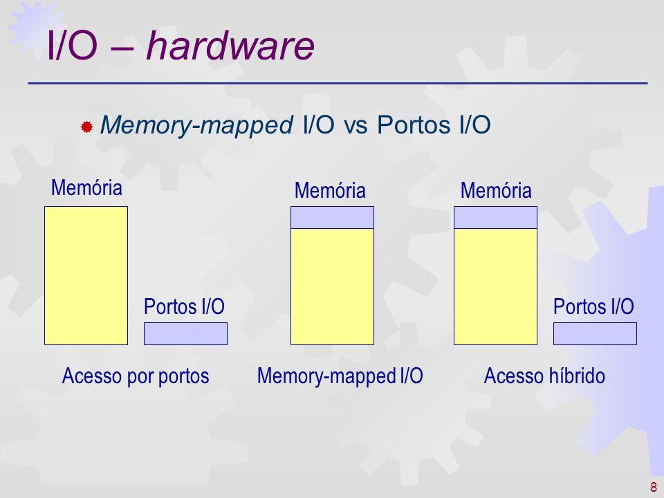 I/O – hardware Memory-mapped I/O vs Portos I/O Memória Portos I/O