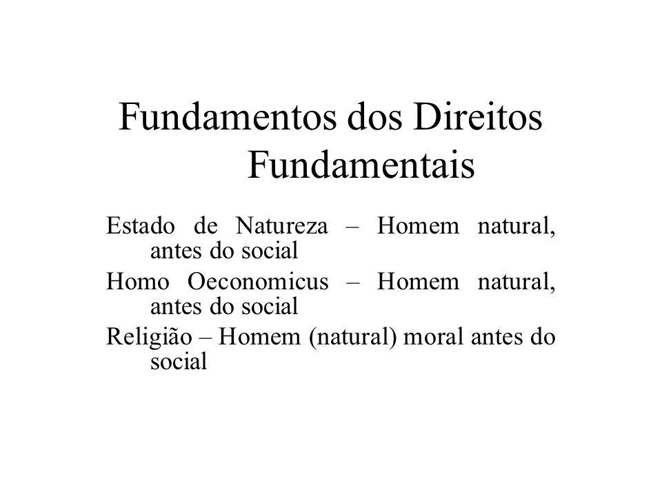 Fundamentos dos Direitos Fundamentais