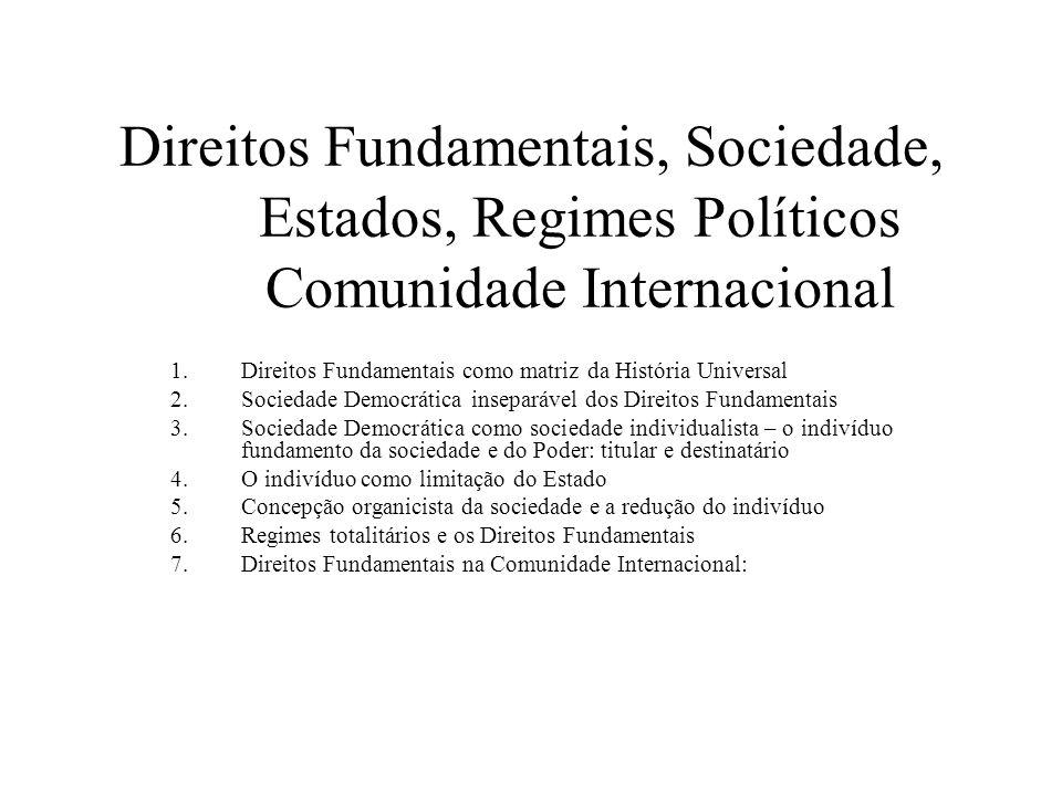 Direitos Fundamentais, Sociedade, Estados, Regimes Políticos Comunidade Internacional