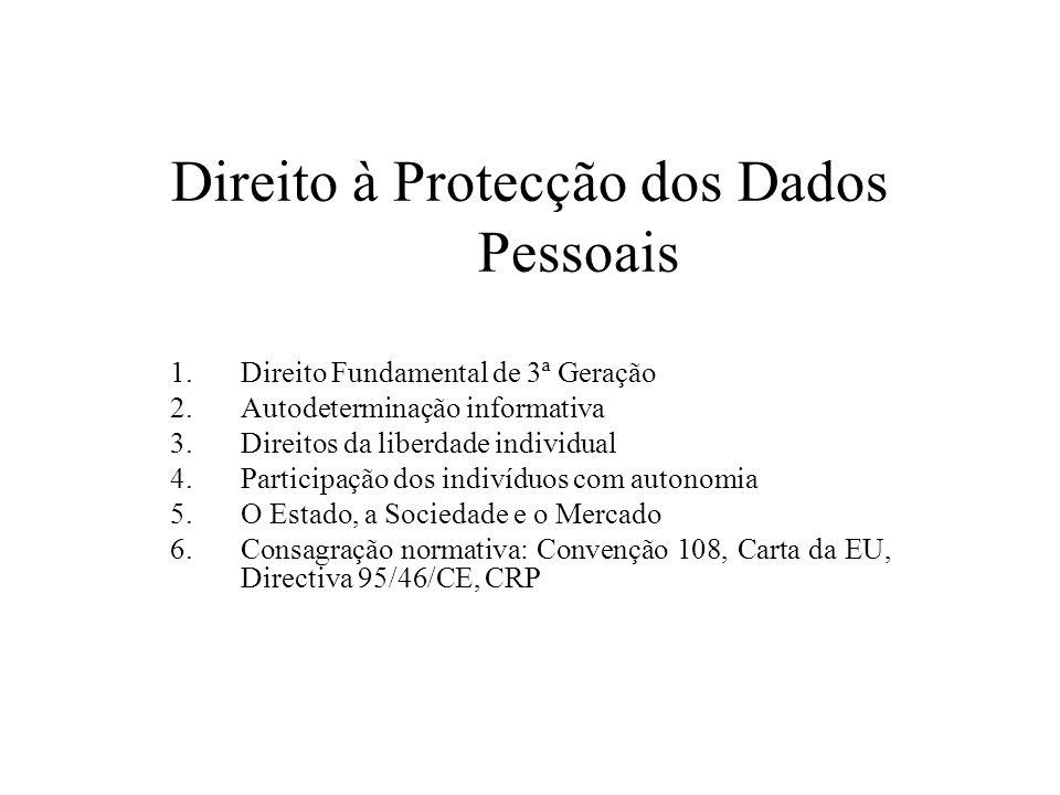 Direito à Protecção dos Dados Pessoais