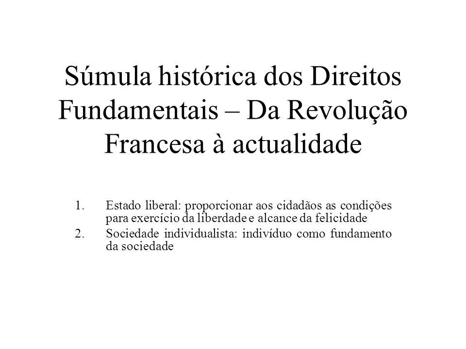 Súmula histórica dos Direitos Fundamentais – Da Revolução Francesa à actualidade