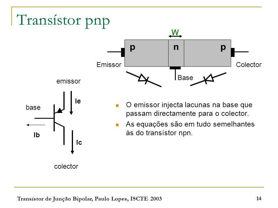 Transístor pnp p. n. Base. Emissor. Colector. W. emissor. Ie. O emissor injecta lacunas na base que passam directamente para o colector.