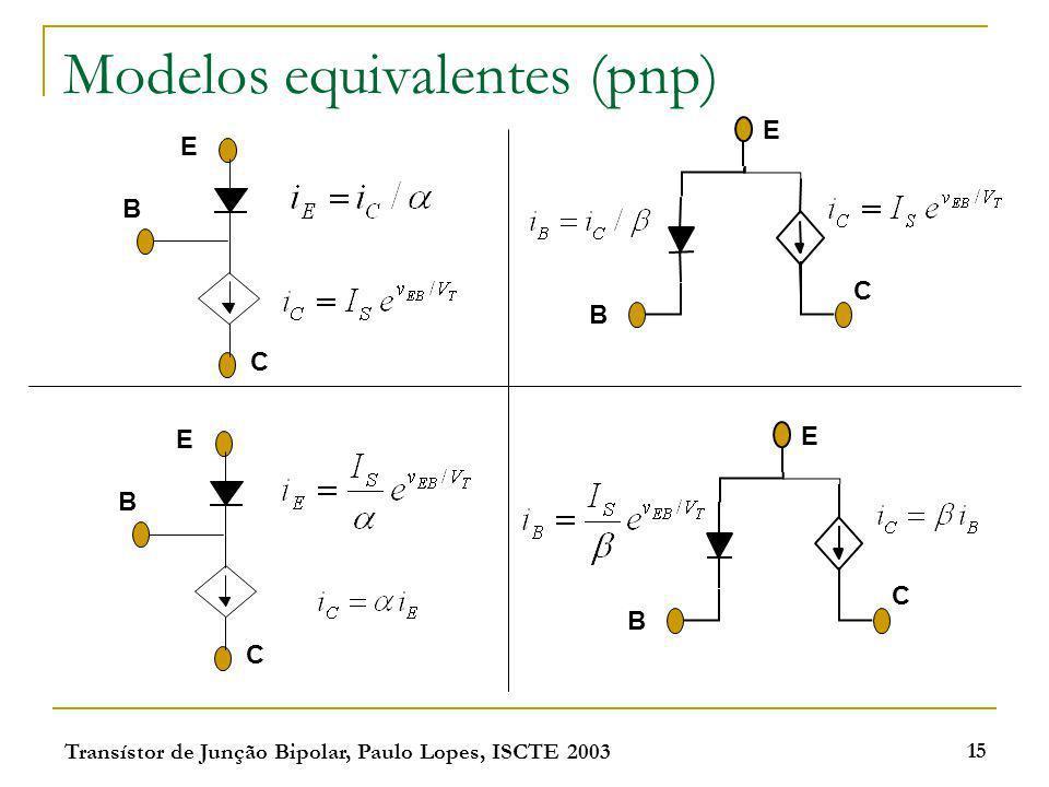Modelos equivalentes (pnp)