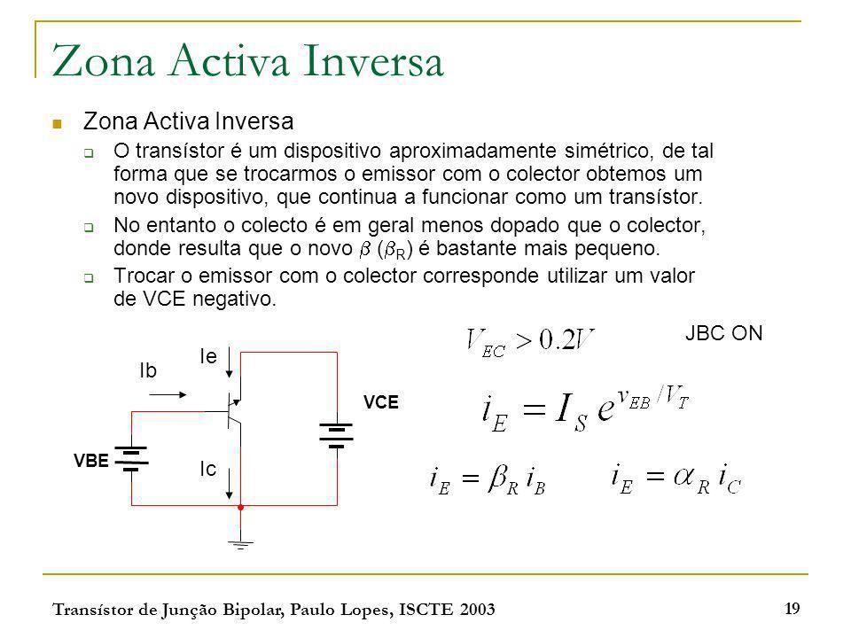 Zona Activa Inversa Zona Activa Inversa