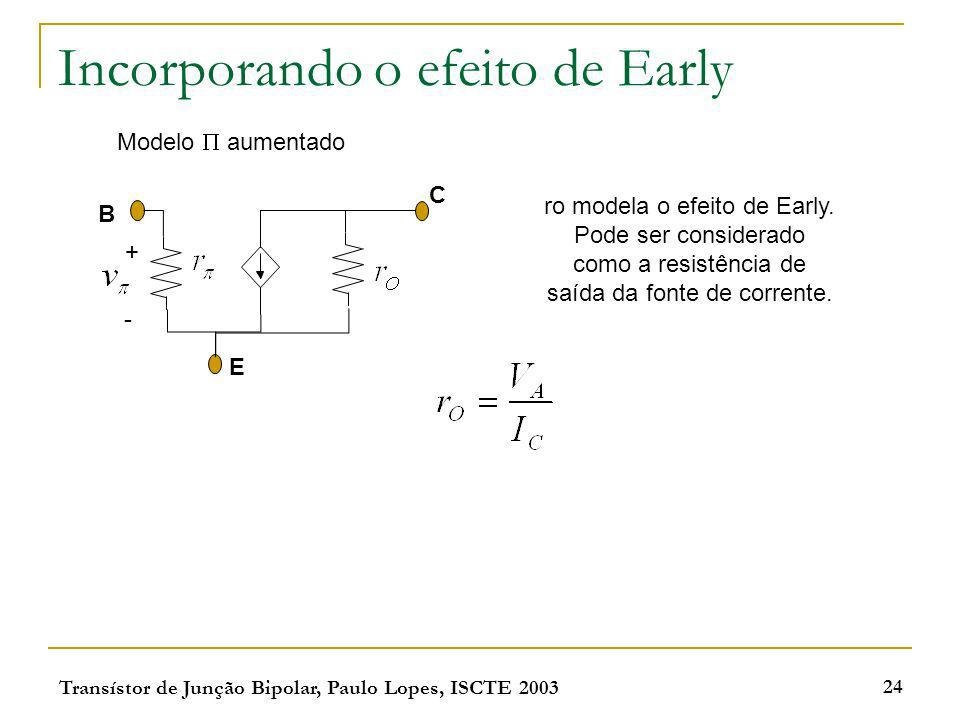 Incorporando o efeito de Early