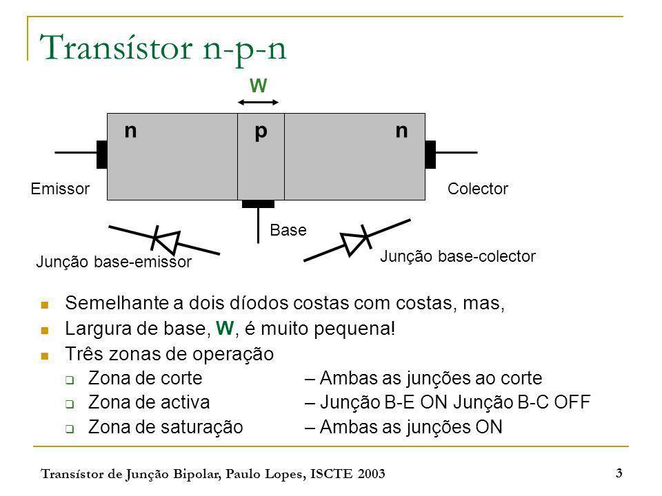 Transístor n-p-n n p Semelhante a dois díodos costas com costas, mas,