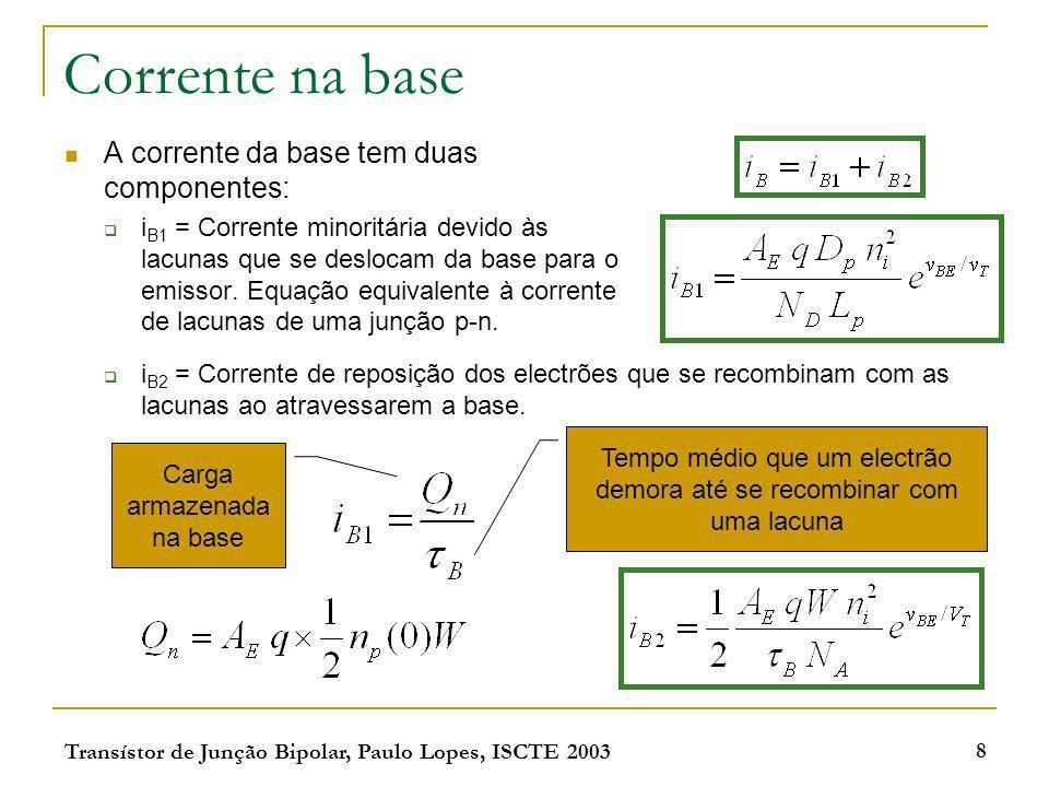Corrente na base A corrente da base tem duas componentes: