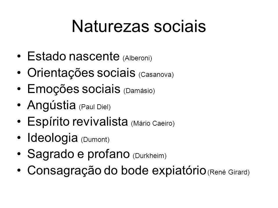 Naturezas sociais Estado nascente (Alberoni)