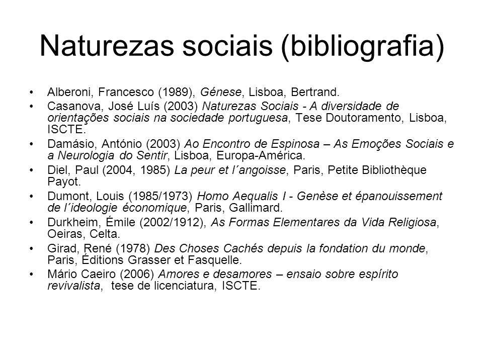 Naturezas sociais (bibliografia)