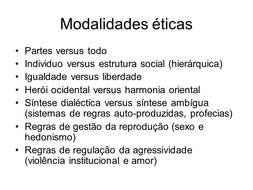 Modalidades éticas Partes versus todo