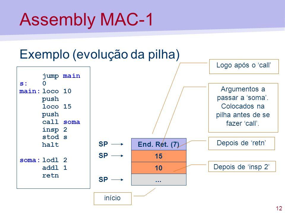 Assembly MAC-1 Exemplo (evolução da pilha) Logo após o 'call'