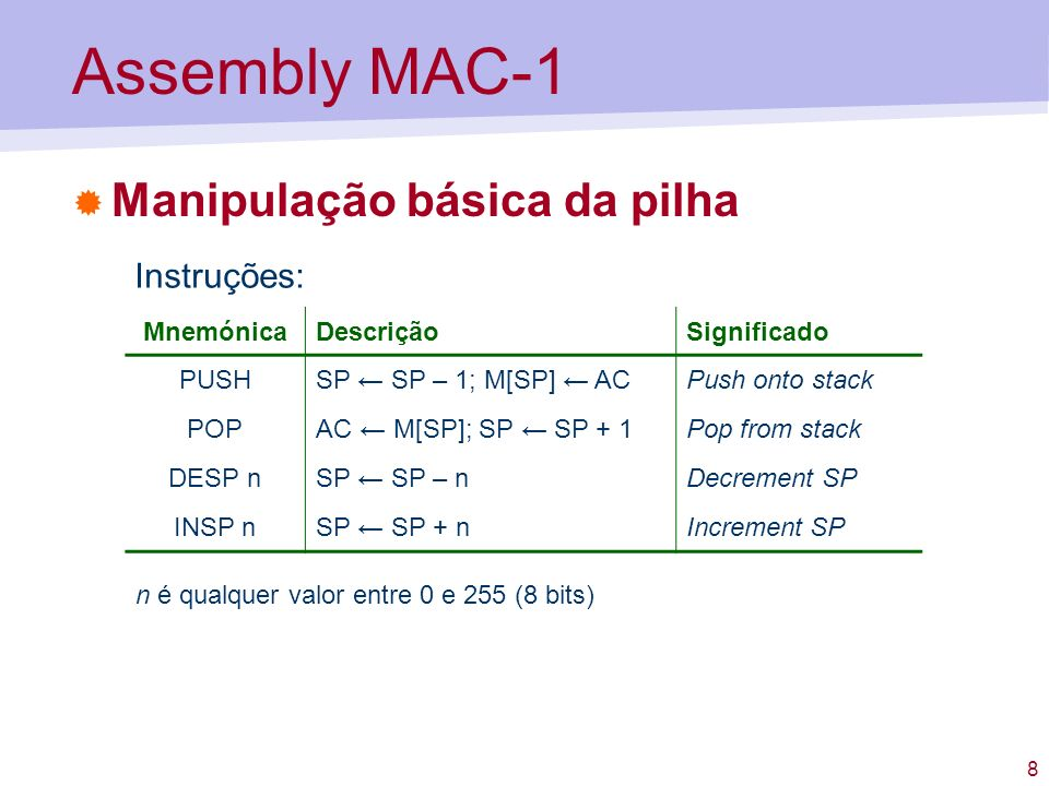 Assembly MAC-1 Manipulação básica da pilha Instruções: Mnemónica