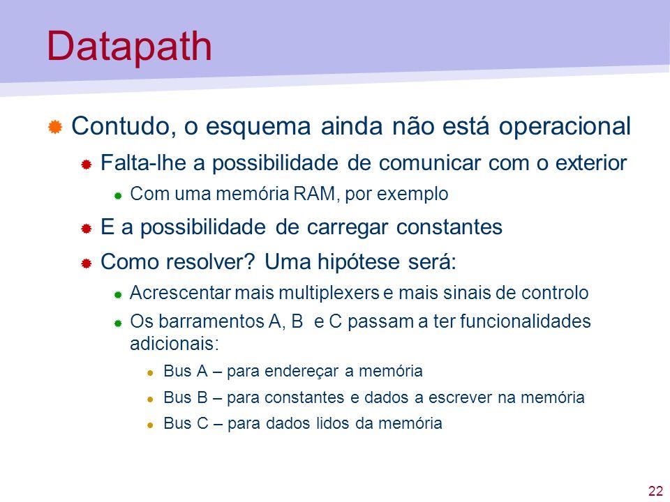 Datapath Contudo, o esquema ainda não está operacional