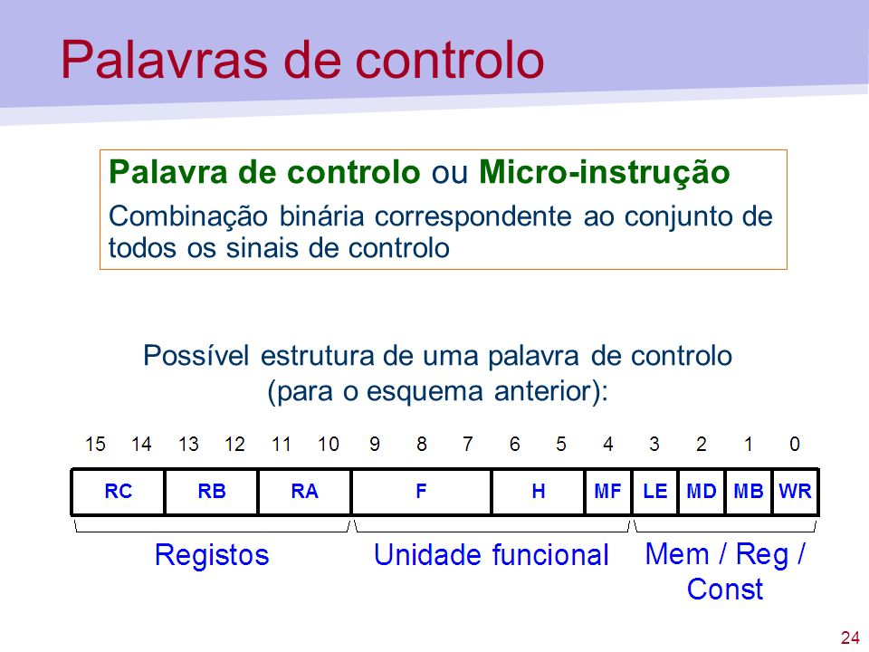 Palavras de controlo Palavra de controlo ou Micro-instrução