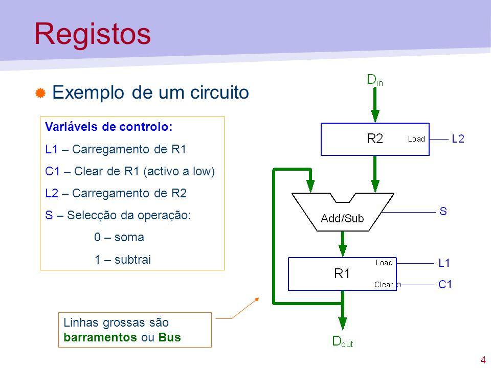 Registos Exemplo de um circuito Variáveis de controlo: