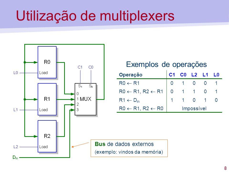 Utilização de multiplexers