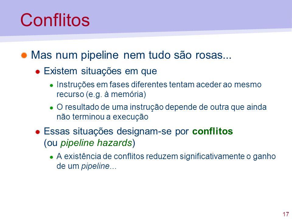 Conflitos Mas num pipeline nem tudo são rosas...