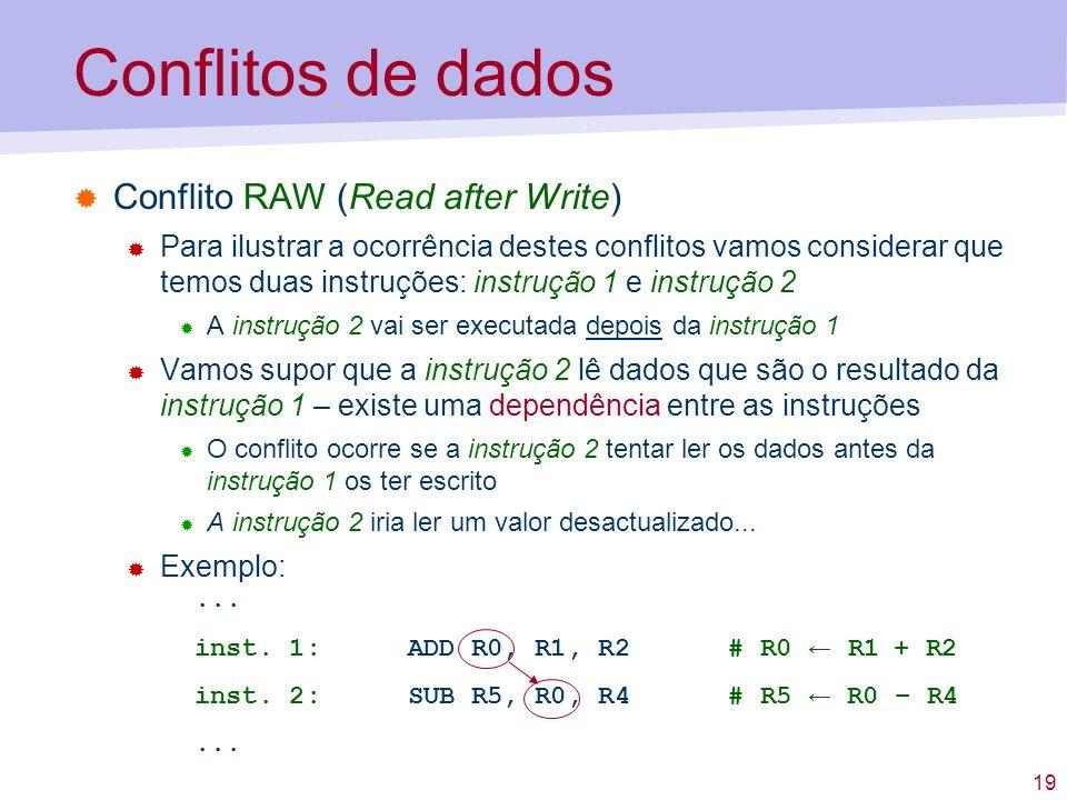 Conflitos de dados Conflito RAW (Read after Write)