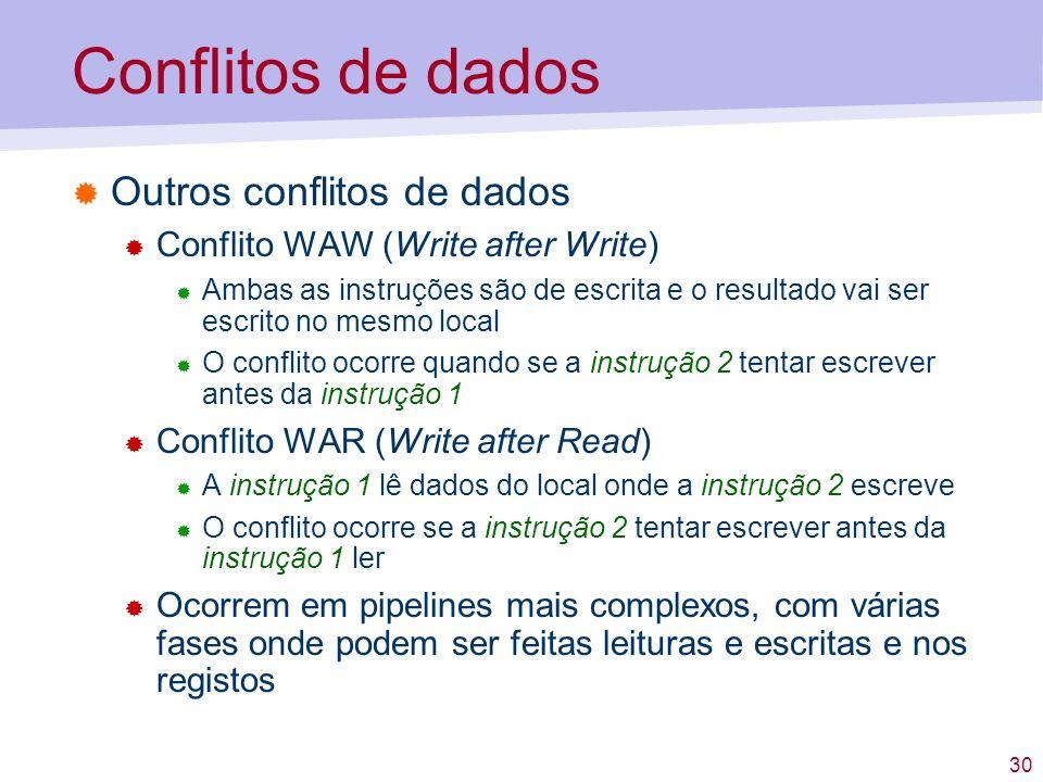 Conflitos de dados Outros conflitos de dados