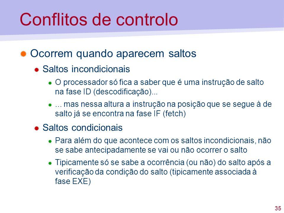 Conflitos de controlo Ocorrem quando aparecem saltos