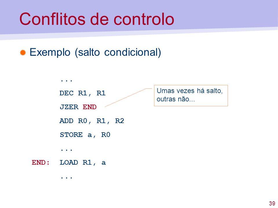 Conflitos de controlo Exemplo (salto condicional) ... DEC R1, R1