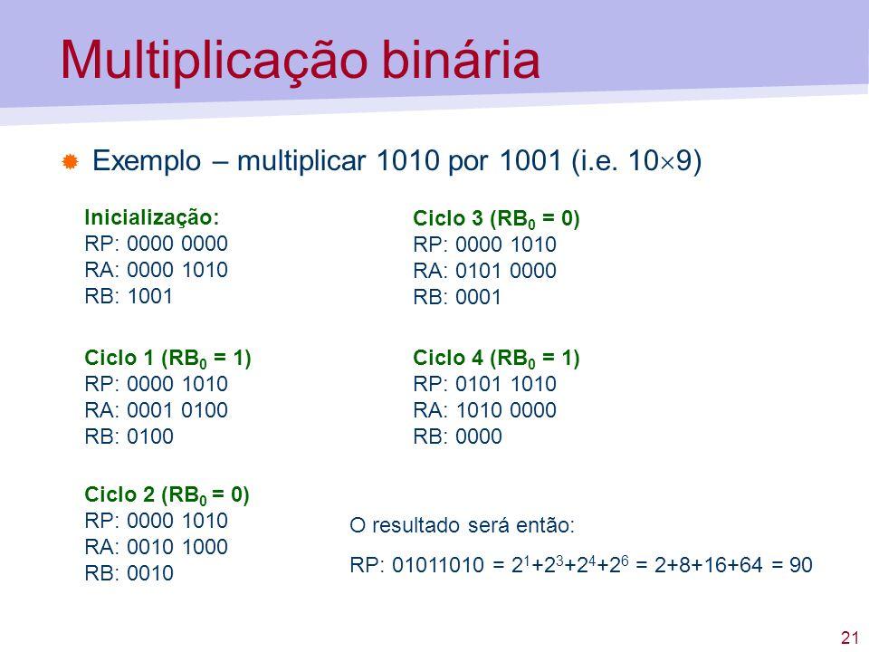 Multiplicação binária