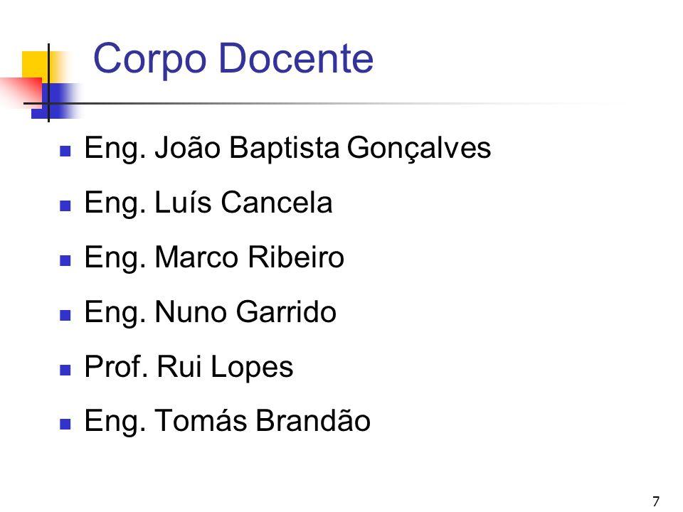 Corpo Docente Eng. João Baptista Gonçalves Eng. Luís Cancela