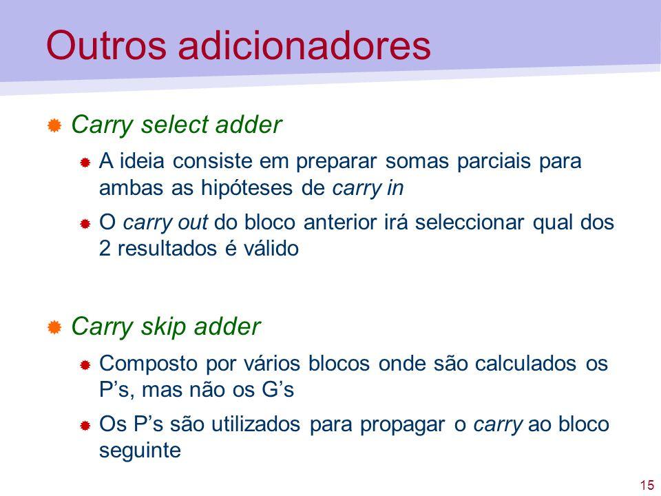Outros adicionadores Carry select adder Carry skip adder