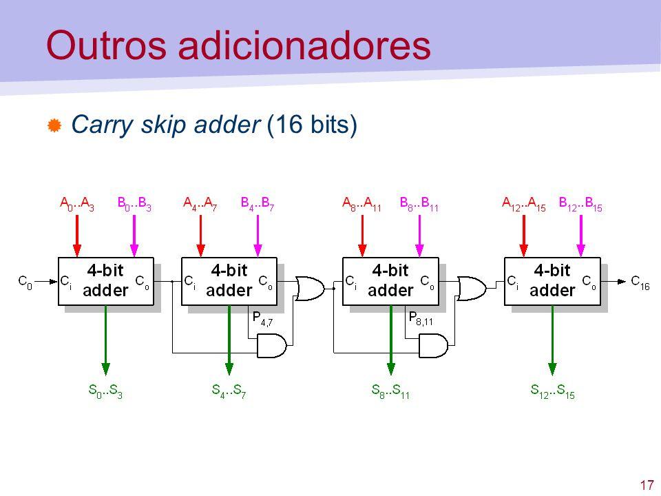 Outros adicionadores Carry skip adder (16 bits)