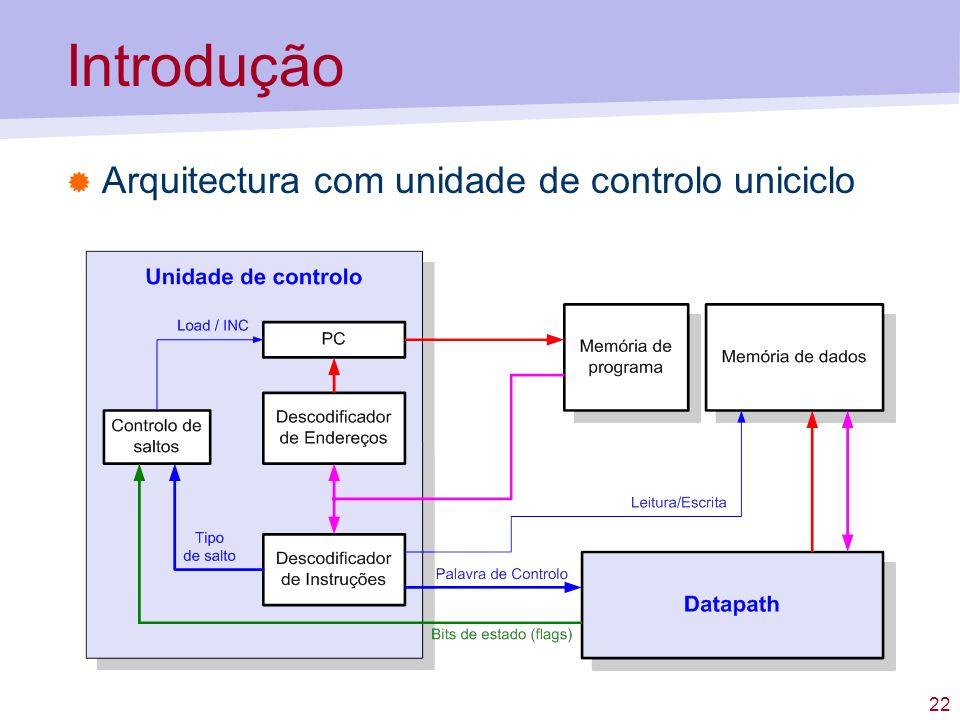 Introdução Arquitectura com unidade de controlo uniciclo