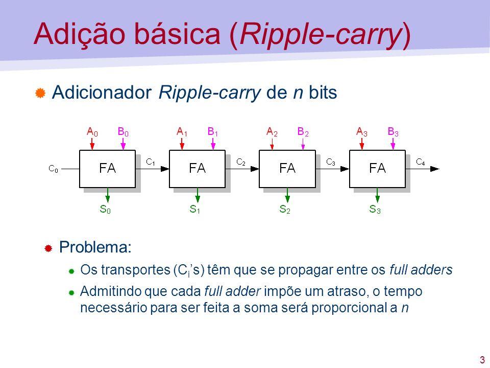 Adição básica (Ripple-carry)