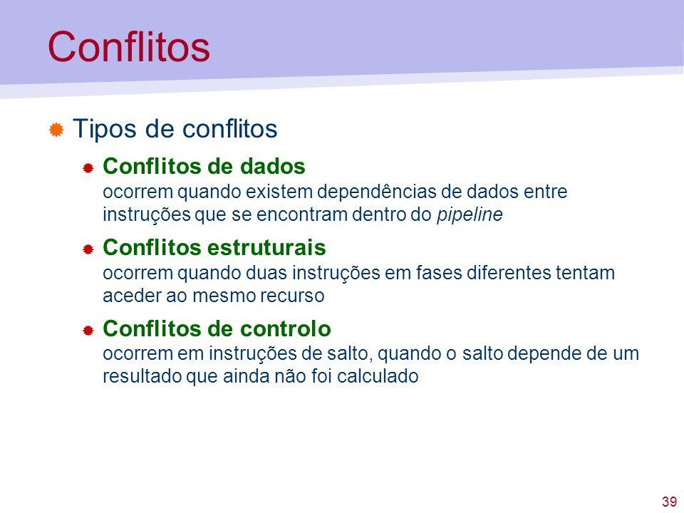 Conflitos Tipos de conflitos
