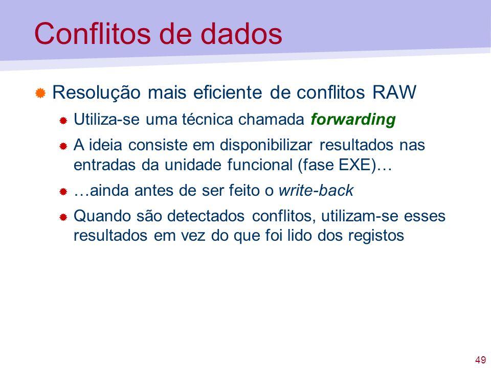 Conflitos de dados Resolução mais eficiente de conflitos RAW