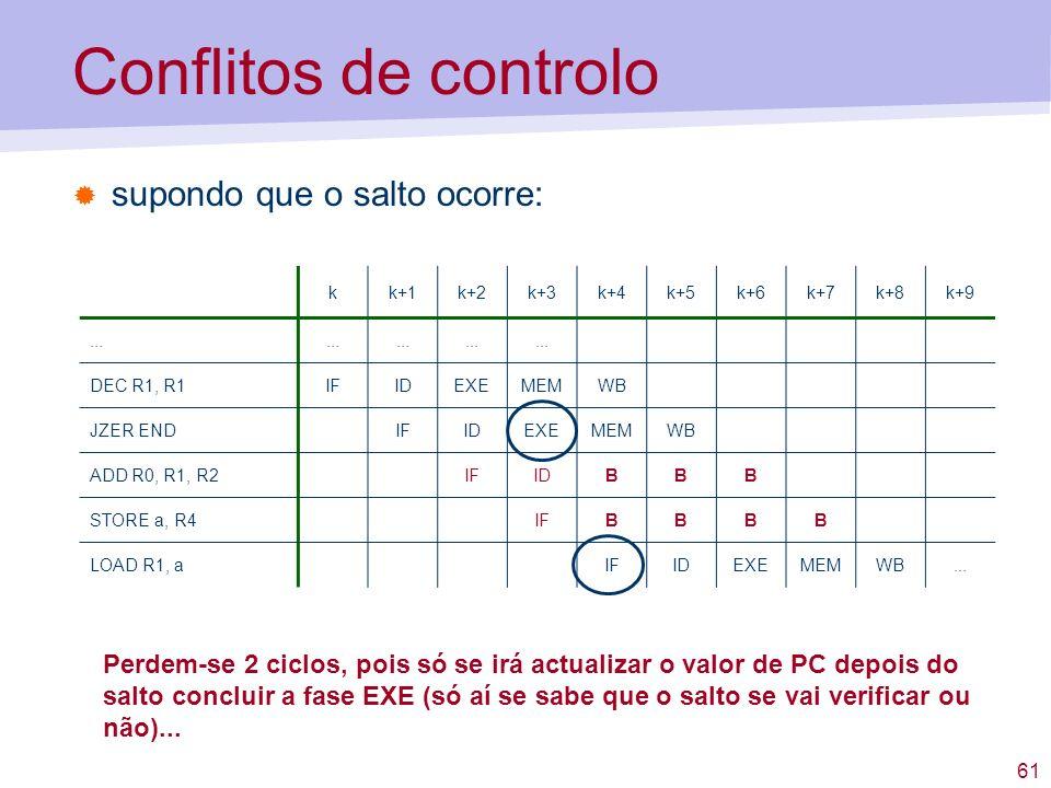 Conflitos de controlo supondo que o salto ocorre:
