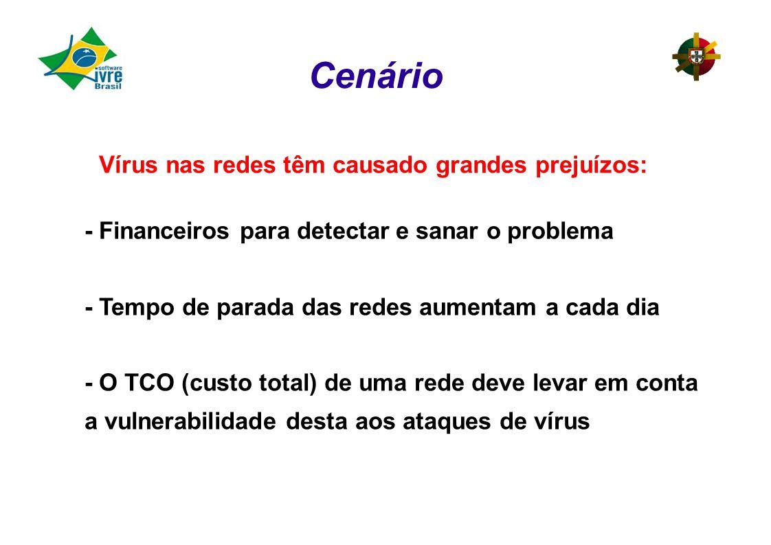 Cenário - Vírus nas redes tem causado grandes prejuizos: