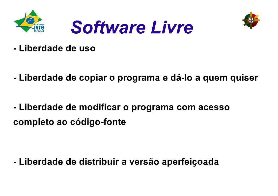 Software Livre - Liberdade de uso