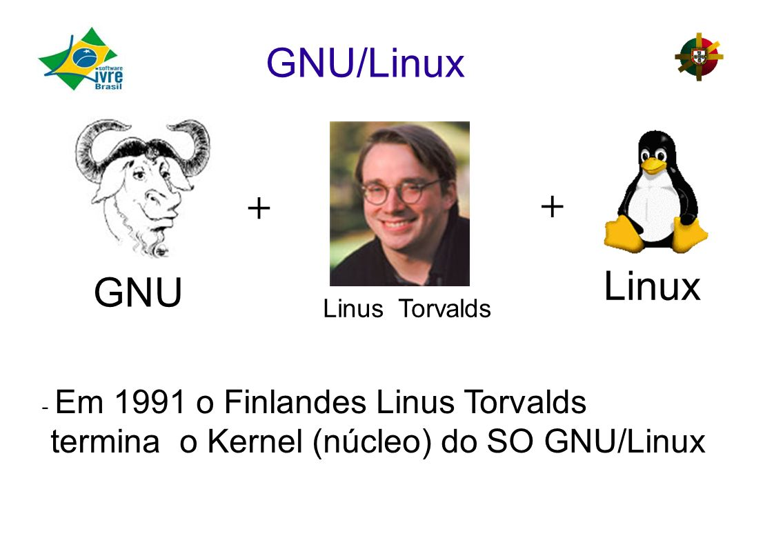 GNU/Linux + + Linux GNU Linus Torvalds