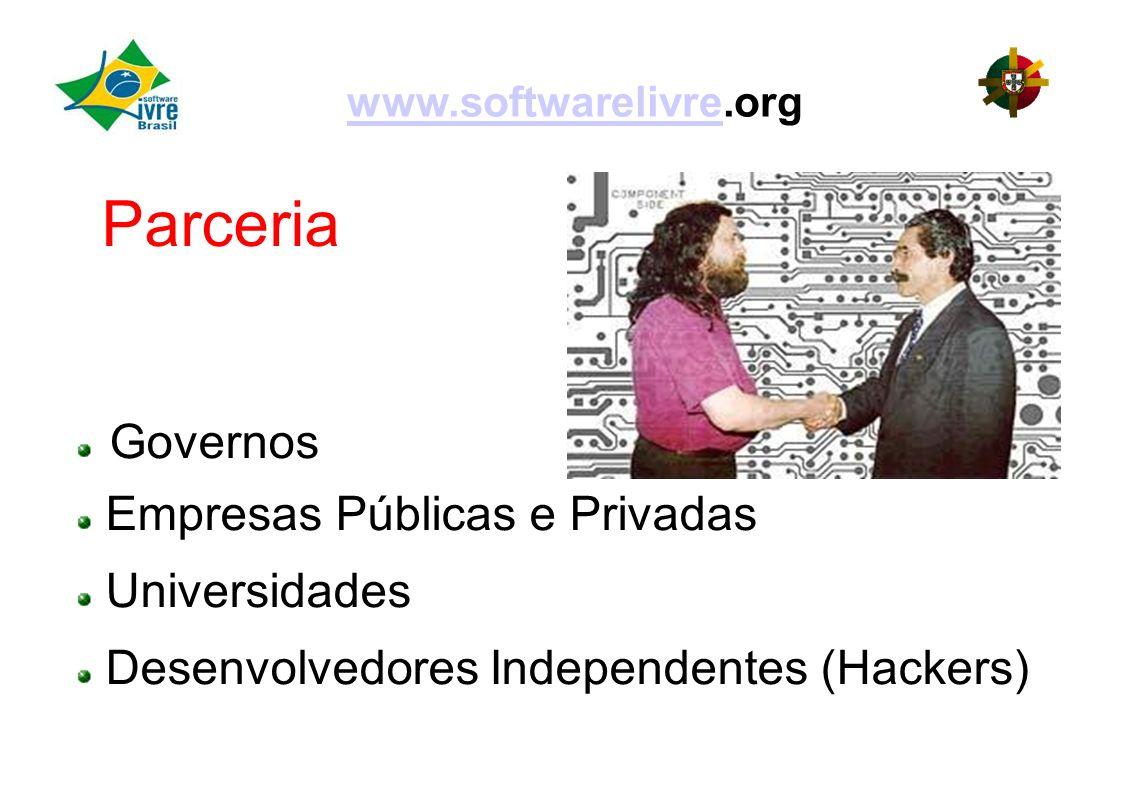 Parceria Governos Empresas Públicas e Privadas Universidades