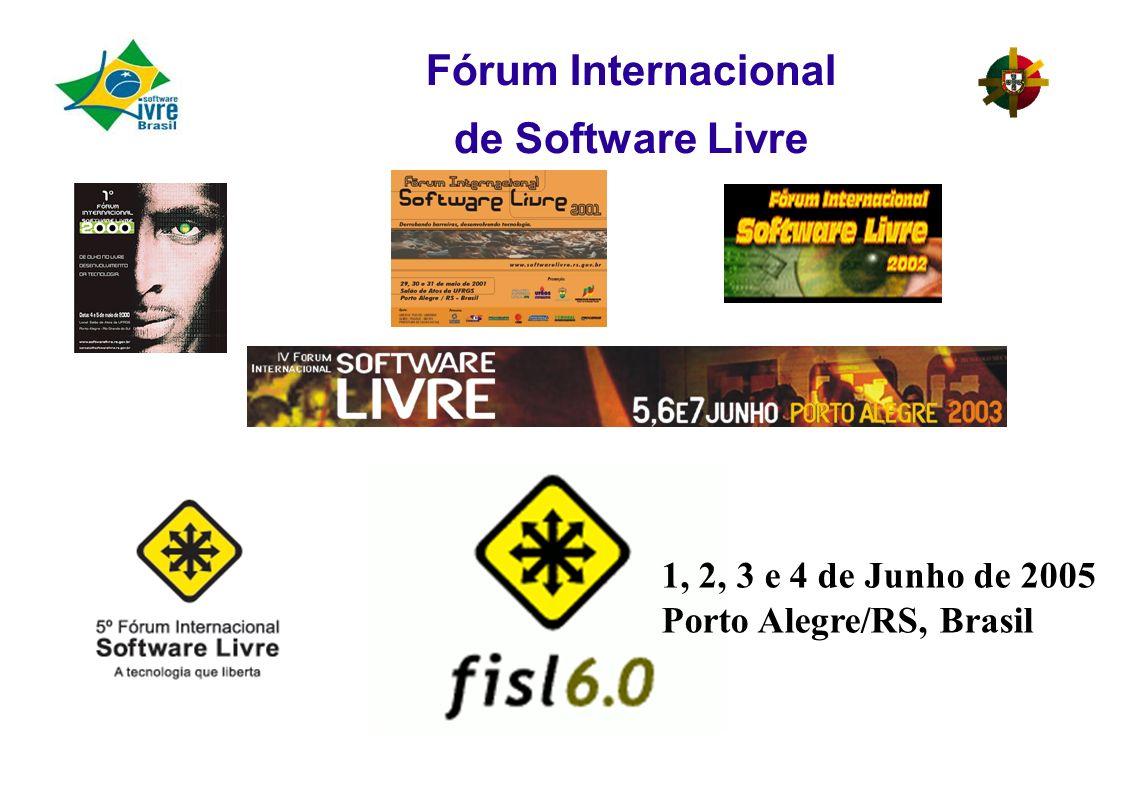 Fórum Internacional de Software Livre