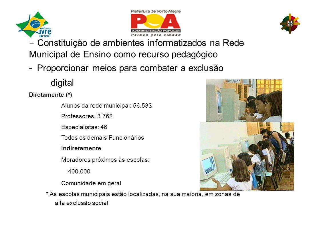 - Proporcionar meios para combater a exclusão digital